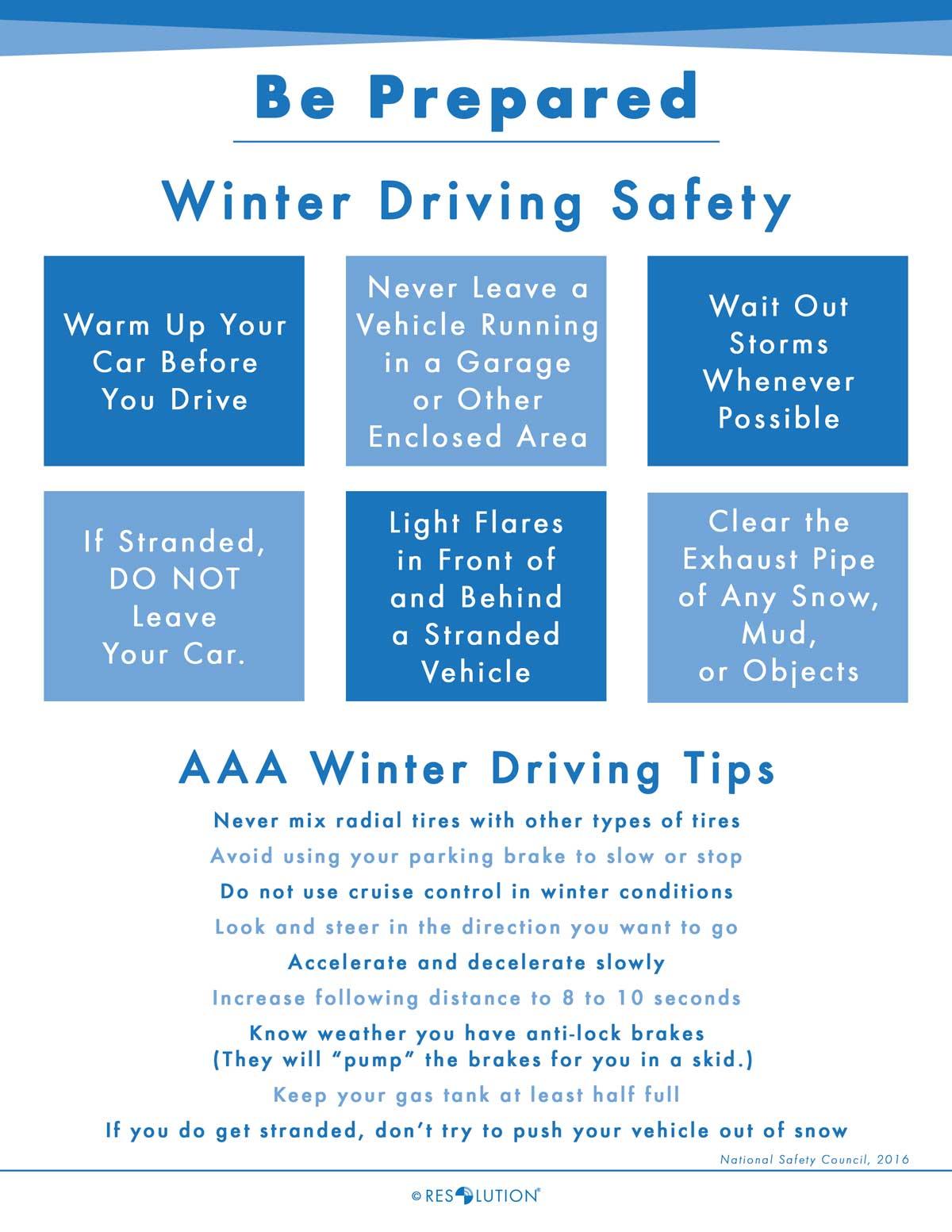 Resolution Huntsville AL Winter Driving Safety poster